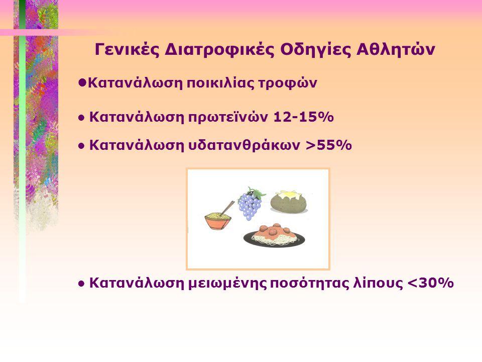 Γενικές Διατροφικές Οδηγίες Αθλητών