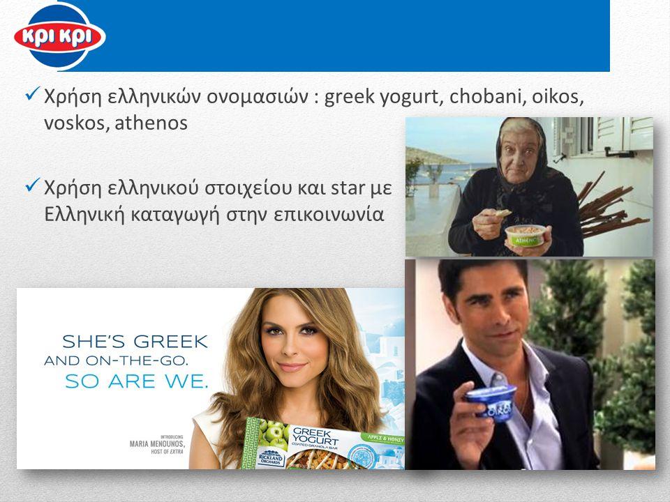 Χρήση ελληνικών ονομασιών : greek yogurt, chobani, oikos, voskos, athenos