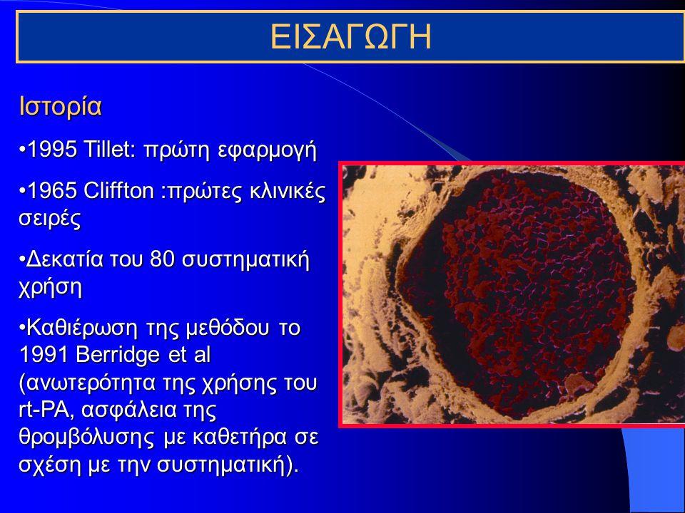 ΕΙΣΑΓΩΓΗ Ιστορία 1995 Tillet: πρώτη εφαρμογή