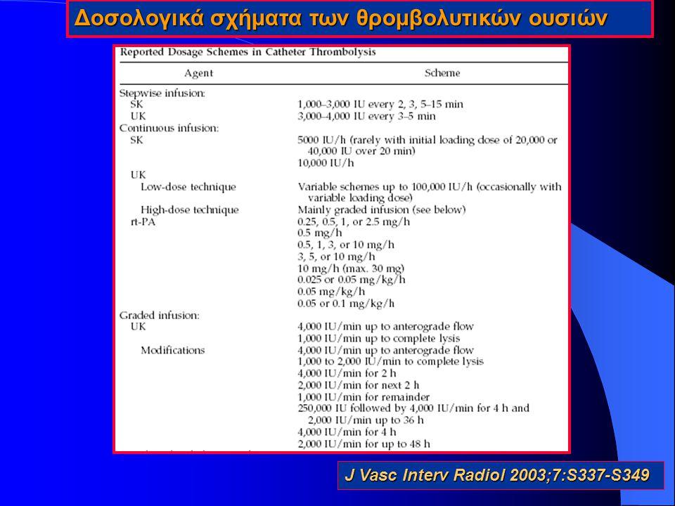 Δοσολογικά σχήματα των θρομβολυτικών ουσιών
