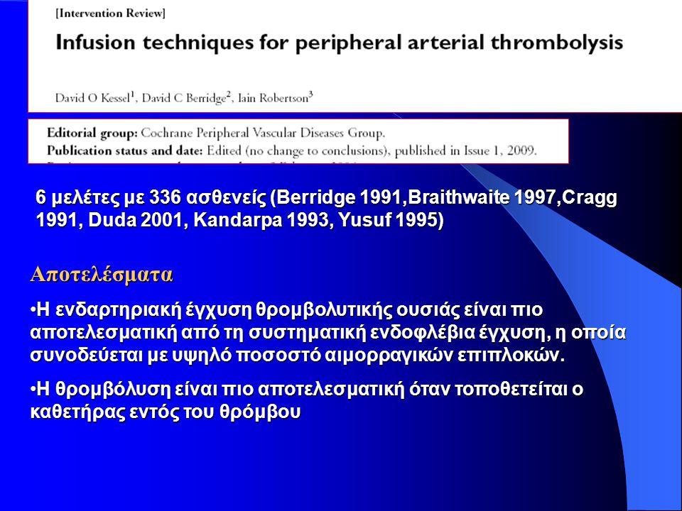 6 μελέτες με 336 ασθενείς (Berridge 1991,Braithwaite 1997,Cragg 1991, Duda 2001, Kandarpa 1993, Yusuf 1995)