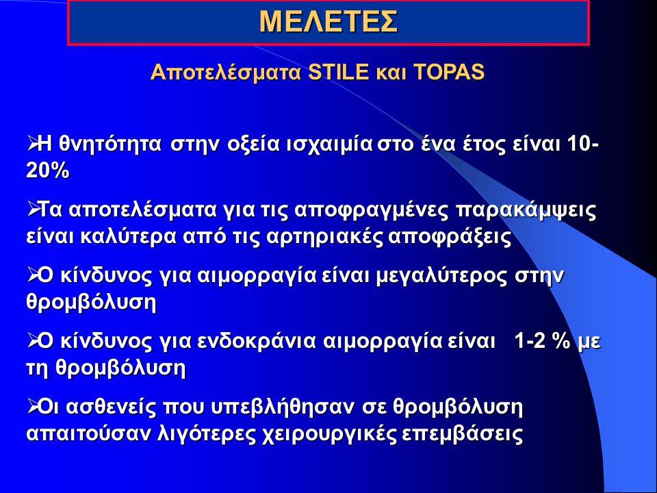 Αποτελέσματα STILE και TOPAS