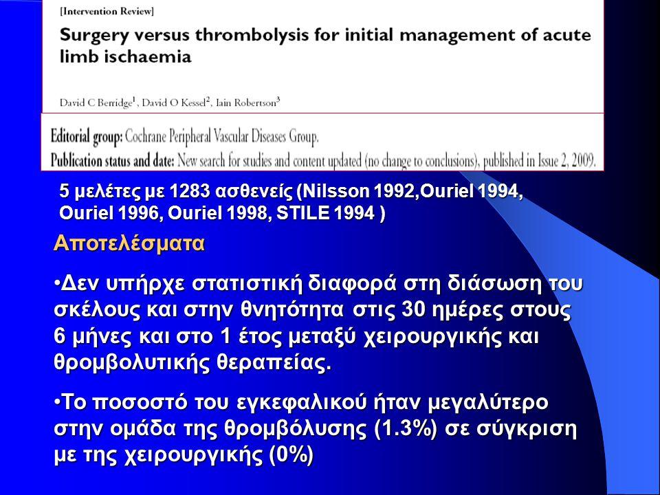 5 μελέτες με 1283 ασθενείς (Nilsson 1992,Ouriel 1994, Ouriel 1996, Ouriel 1998, STILE 1994 )