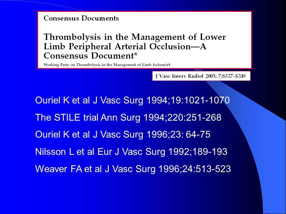 Ouriel K et al J Vasc Surg 1994;19:1021-1070