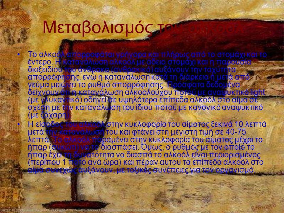 Μεταβολισμός του αλκοόλ
