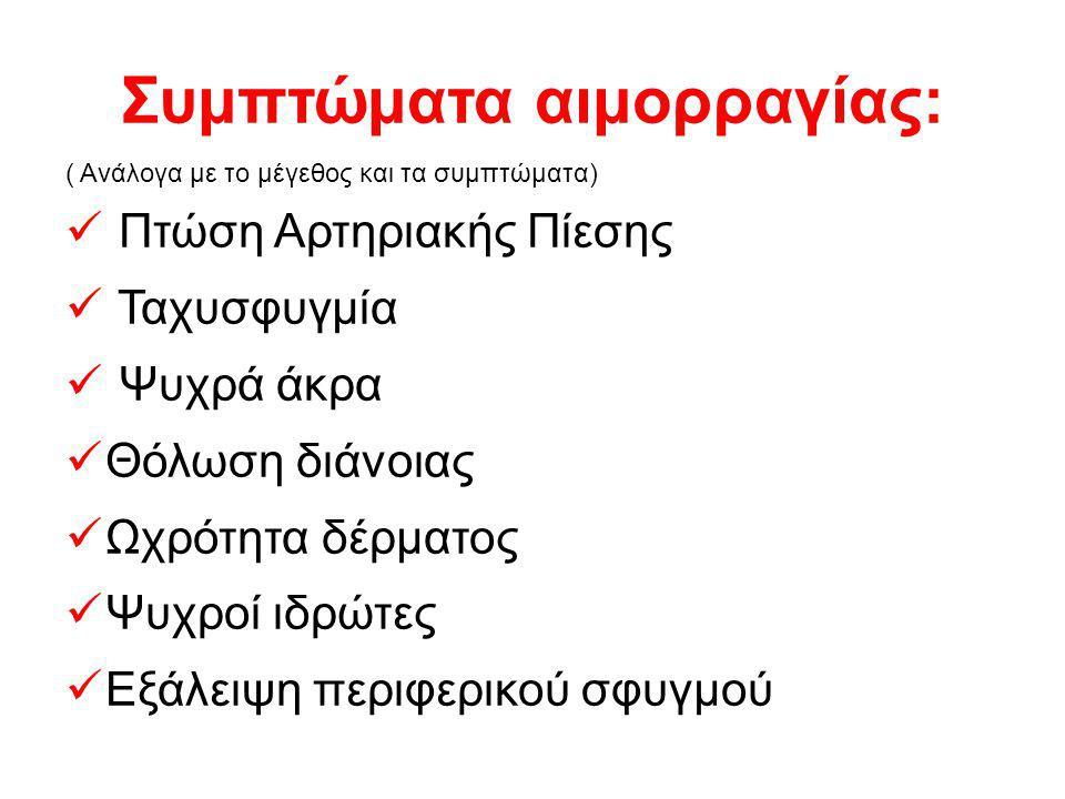 Συμπτώματα αιμορραγίας: