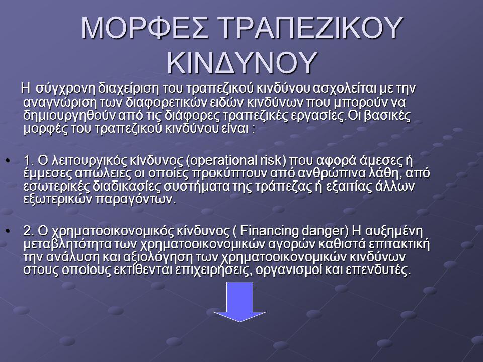 ΜΟΡΦΕΣ ΤΡΑΠΕΖΙΚΟΥ ΚΙΝΔΥΝΟΥ
