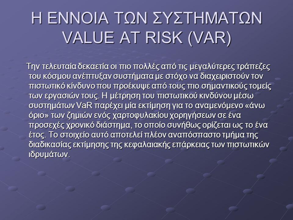 Η ΕΝΝΟΙΑ ΤΩΝ ΣΥΣΤΗΜΑΤΩΝ VALUE AT RISK (VAR)