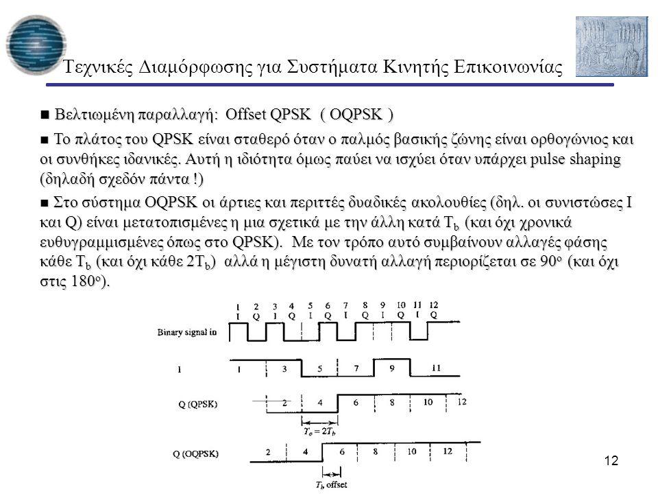 Τεχνικές Διαμόρφωσης για Συστήματα Κινητής Επικοινωνίας