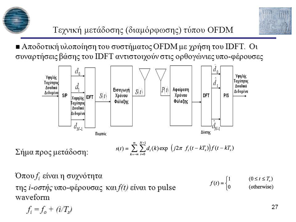 Τεχνική μετάδοσης (διαμόρφωσης) τύπου OFDM