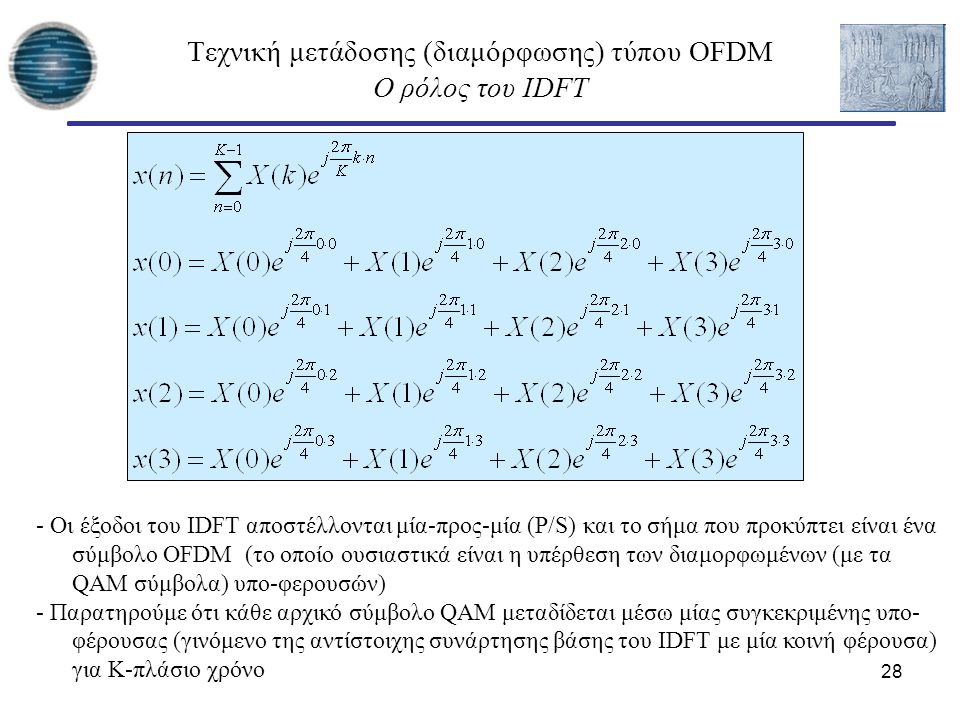 Τεχνική μετάδοσης (διαμόρφωσης) τύπου OFDM Ο ρόλος του IDFT