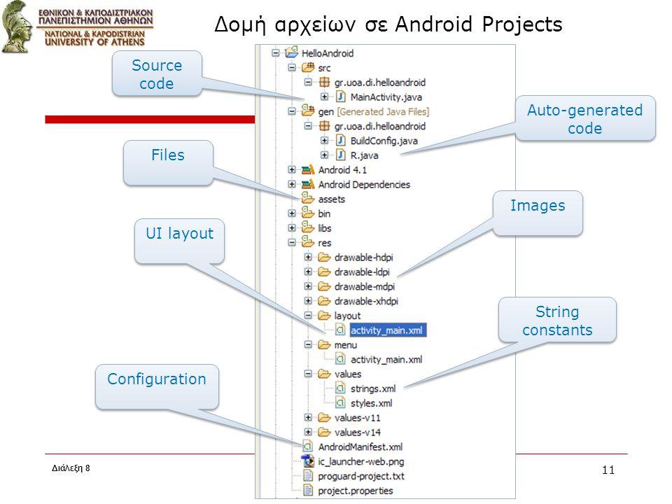 Δομή αρχείων σε Android Projects