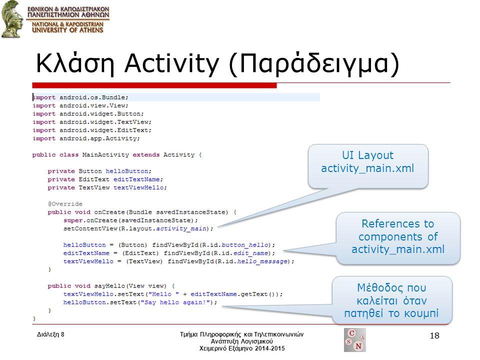 Κλάση Activity (Παράδειγμα)