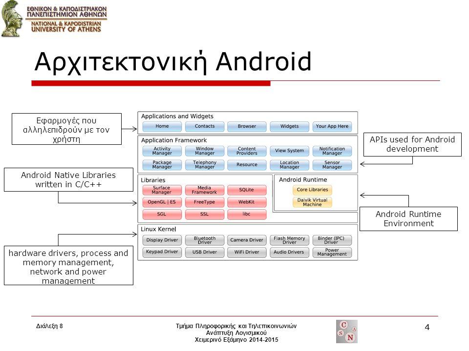 Αρχιτεκτονική Android