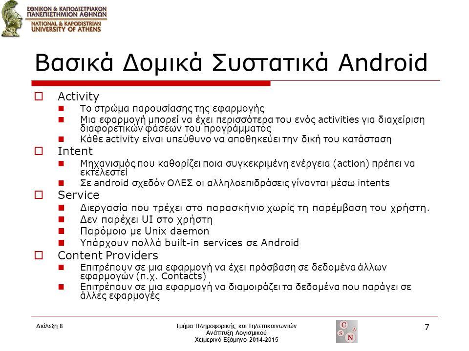 Βασικά Δομικά Συστατικά Android