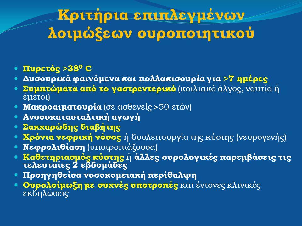 Κριτήρια επιπλεγμένων λοιμώξεων ουροποιητικού