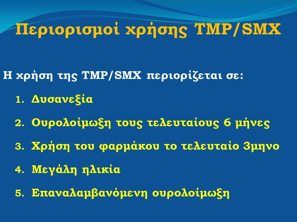 Περιορισμοί χρήσης TMP/SMX