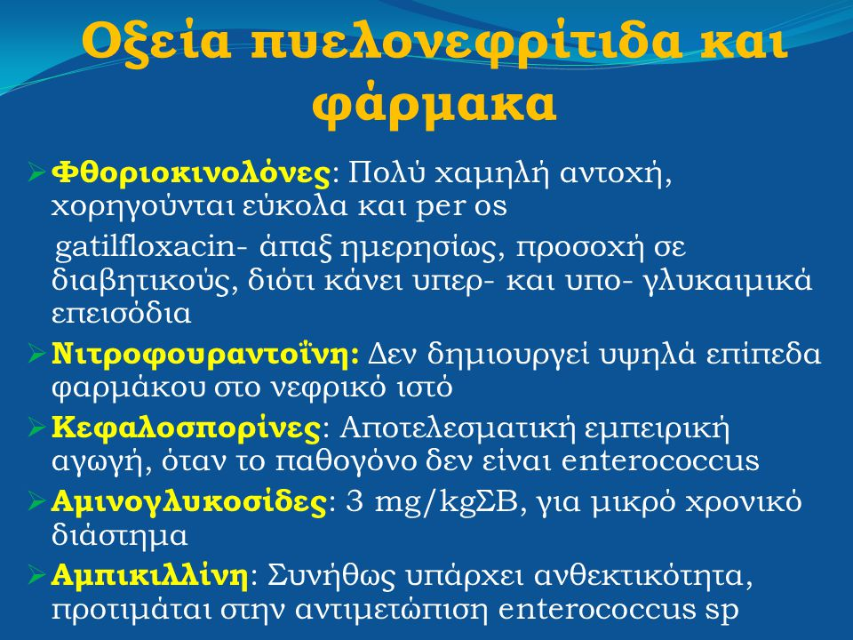Οξεία πυελονεφρίτιδα και φάρμακα