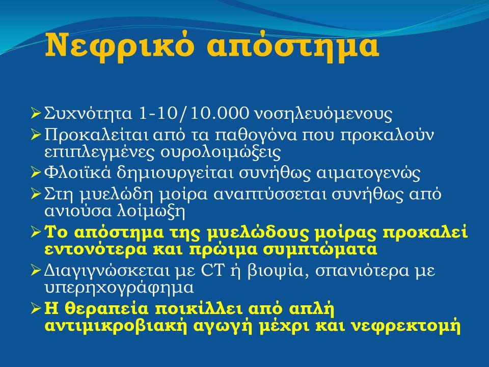 Νεφρικό απόστημα Συχνότητα 1-10/10.000 νοσηλευόμενους