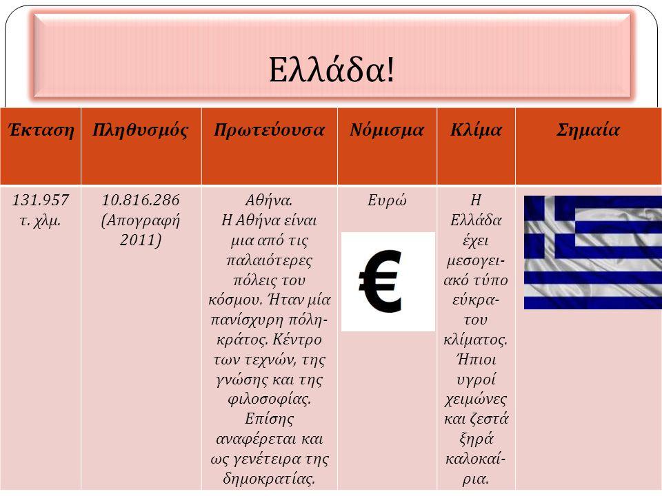 Ελλάδα! Έκταση Πληθυσμός Πρωτεύουσα Νόμισμα Κλίμα Σημαία