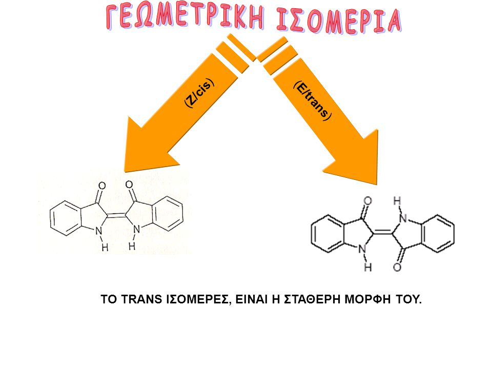 ΓΕΩΜΕΤΡΙΚΗ ΙΣΟΜΕΡΙΑ (Z/cis) (E/trans)