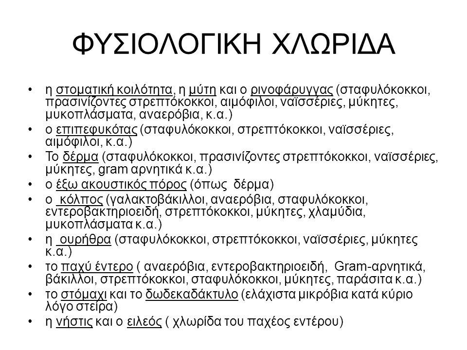 ΦΥΣΙΟΛΟΓΙΚΗ ΧΛΩΡΙΔΑ