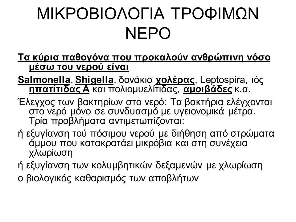 ΜΙΚΡΟΒΙΟΛΟΓΙΑ ΤΡΟΦΙΜΩΝ ΝΕΡΟ