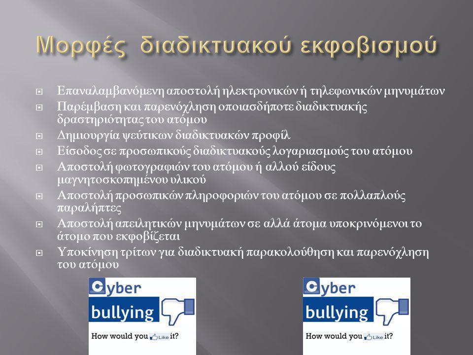 Μορφές διαδικτυακού εκφοβισμού