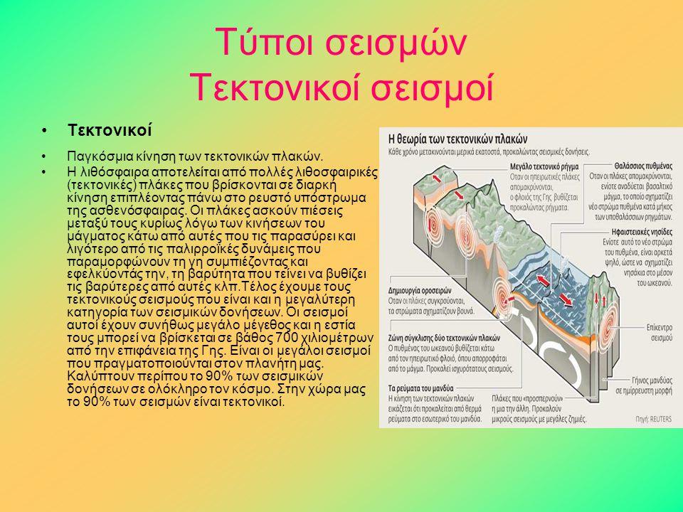 Τύποι σεισμών Τεκτονικοί σεισμοί