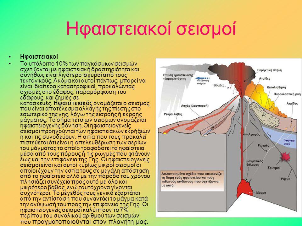 Ηφαιστειακοί σεισμοί Ηφαιστειακοί