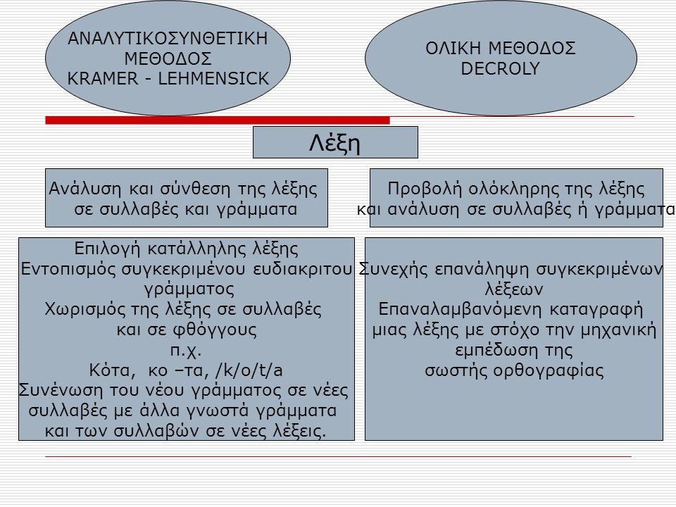 Λέξη ΑΝΑΛΥΤΙΚΟΣΥΝΘΕΤΙΚΗ ΜΕΘΟΔΟΣ KRAMER - LEHMENSICK ΟΛΙΚΗ ΜΕΘΟΔΟΣ