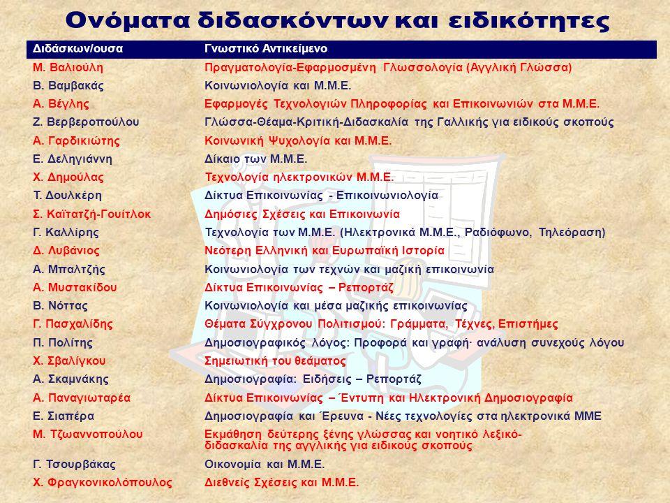 Ονόματα διδασκόντων και ειδικότητες