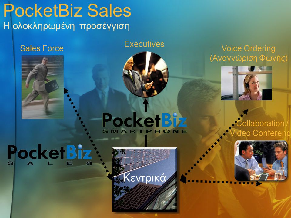 PocketBiz Sales Η ολοκληρωμένη προσέγγιση