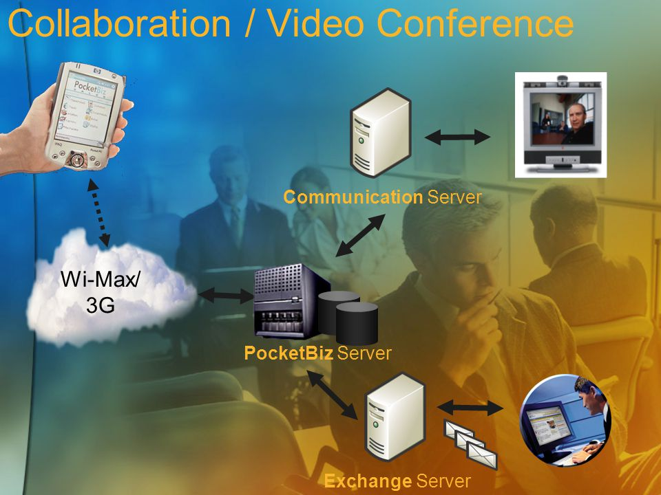 Collaboration / Video Conference