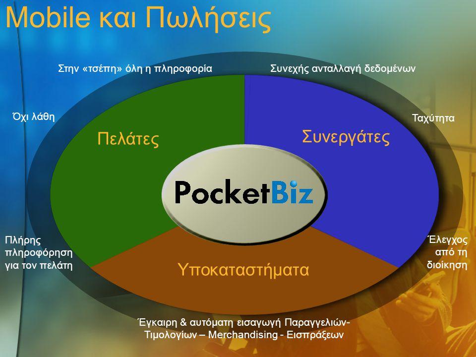 Mobile και Πωλήσεις Συνεργάτες Πελάτες Υποκαταστήματα