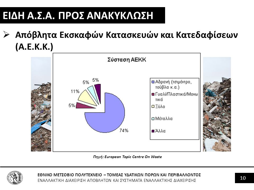 Πηγή: European Topic Centre On Waste