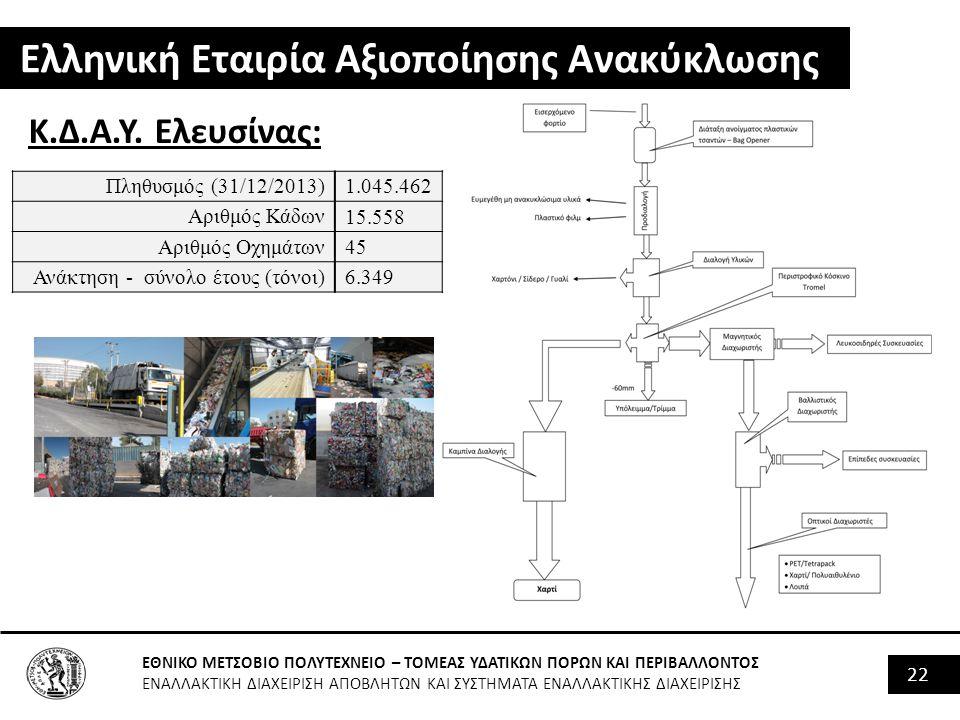 Ελληνική Εταιρία Αξιοποίησης Ανακύκλωσης