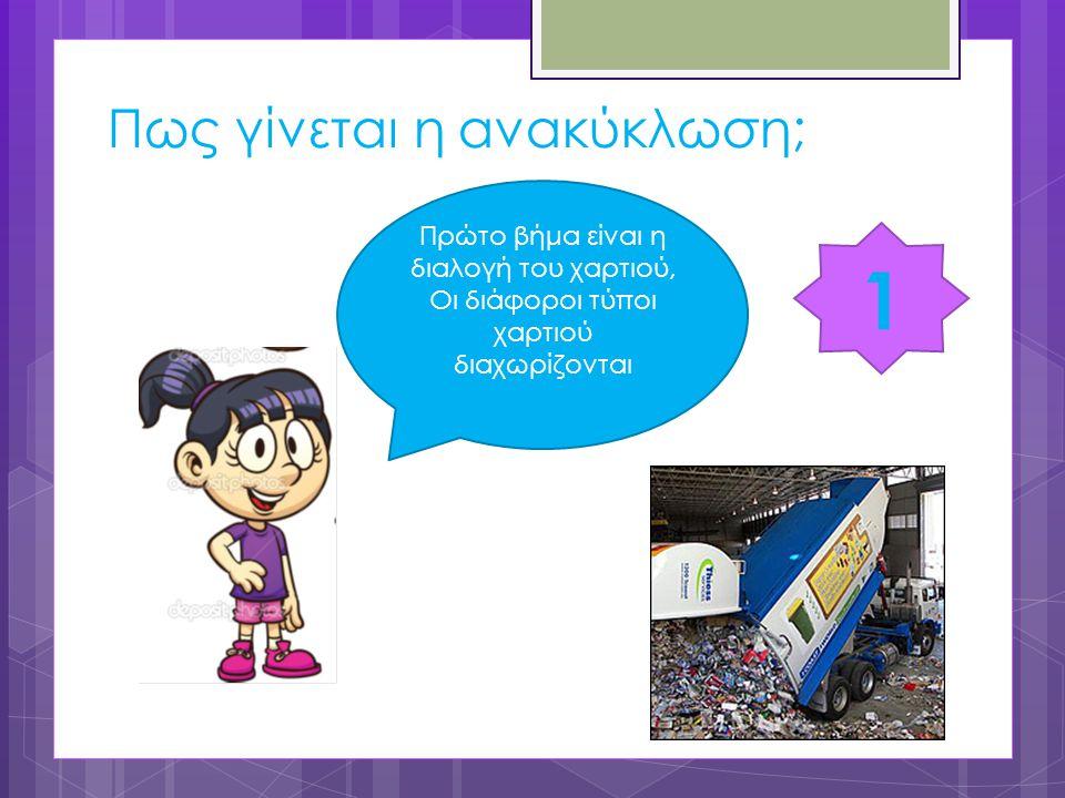 Πως γίνεται η ανακύκλωση;