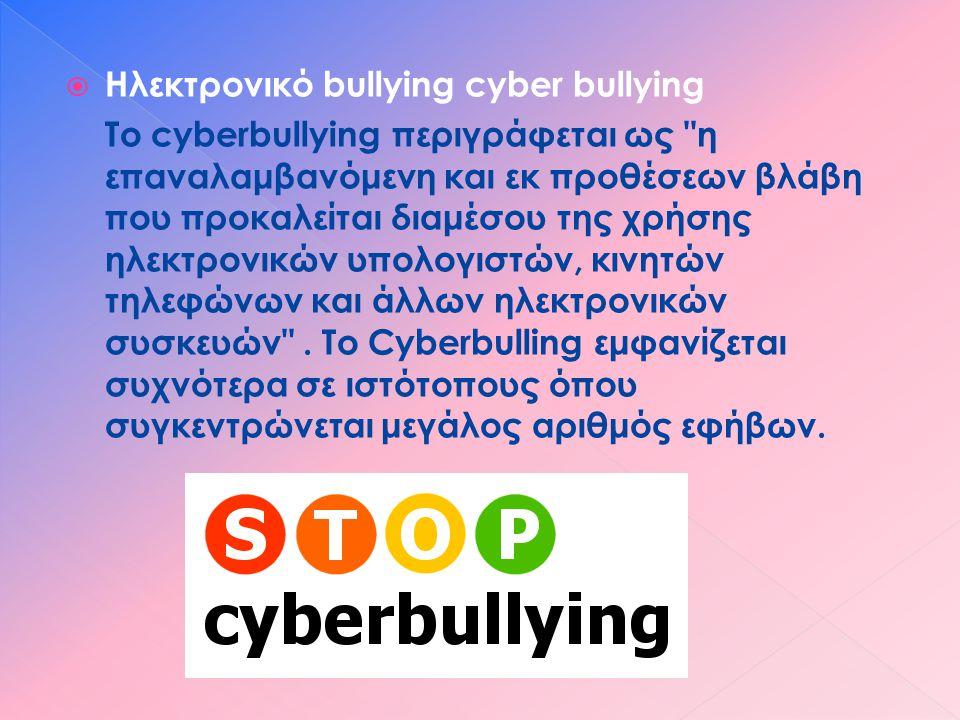 Ηλεκτρονικό bullying cyber bullying