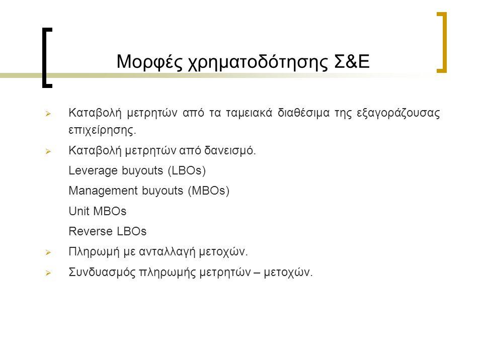 Μορφές χρηματοδότησης Σ&Ε