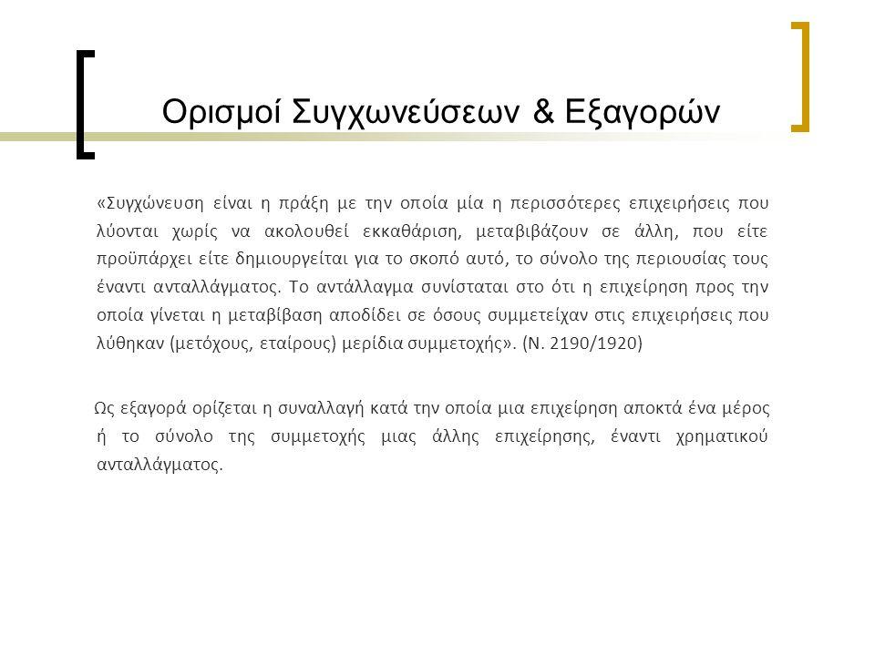 Ορισμοί Συγχωνεύσεων & Εξαγορών
