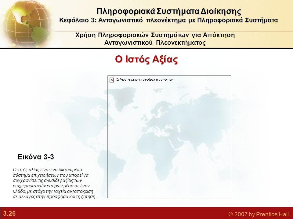 Ο Ιστός Αξίας Πληροφοριακά Συστήματα Διοίκησης Εικόνα 3-3
