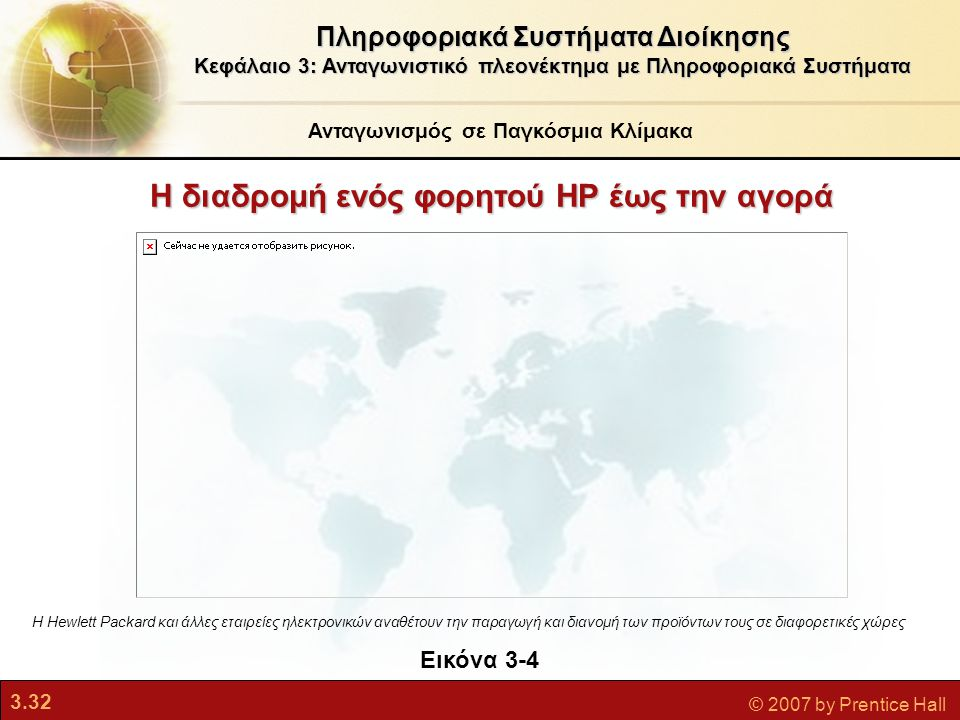 Η διαδρομή ενός φορητού HP έως την αγορά