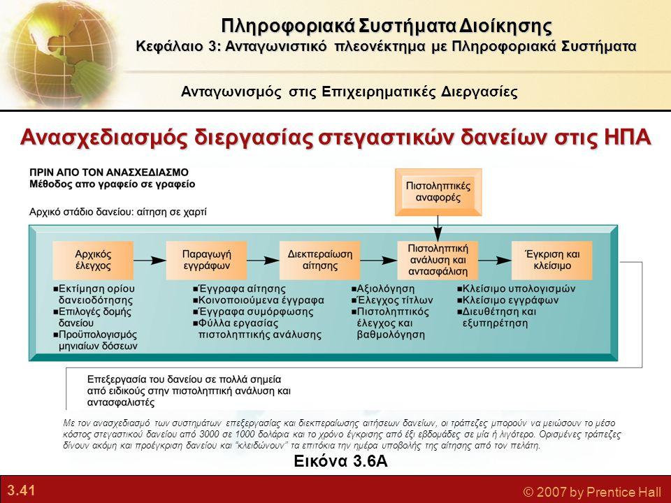 Ανασχεδιασμός διεργασίας στεγαστικών δανείων στις ΗΠΑ