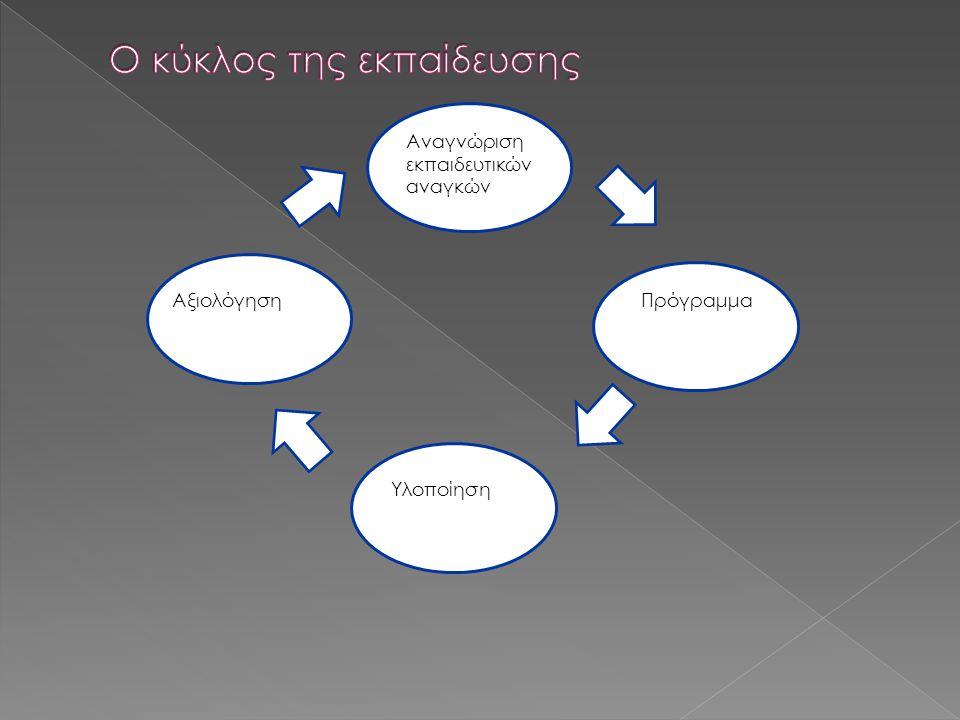 Ο κύκλος της εκπαίδευσης