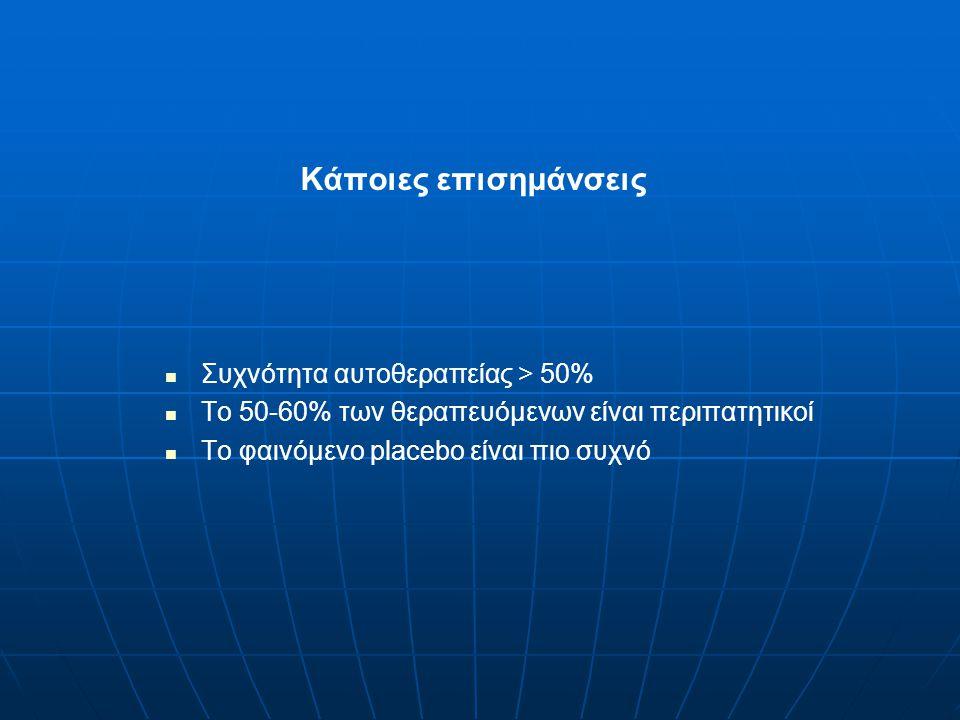 Κάποιες επισημάνσεις Συχνότητα αυτοθεραπείας > 50%