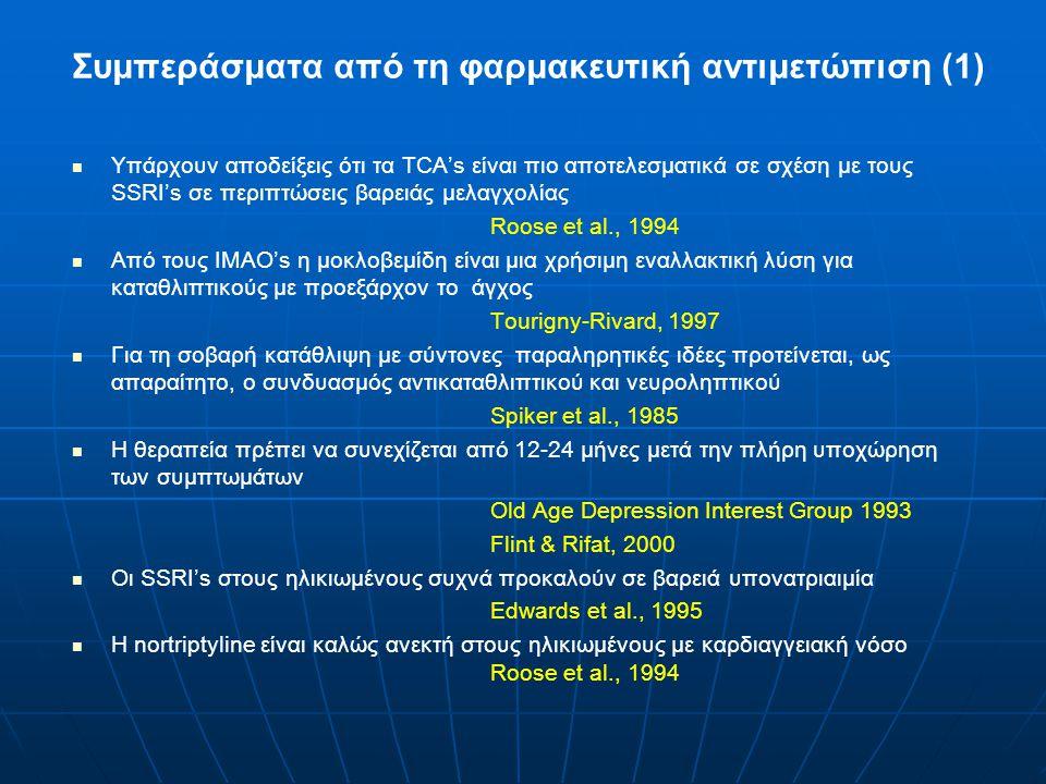 Συμπεράσματα από τη φαρμακευτική αντιμετώπιση (1)