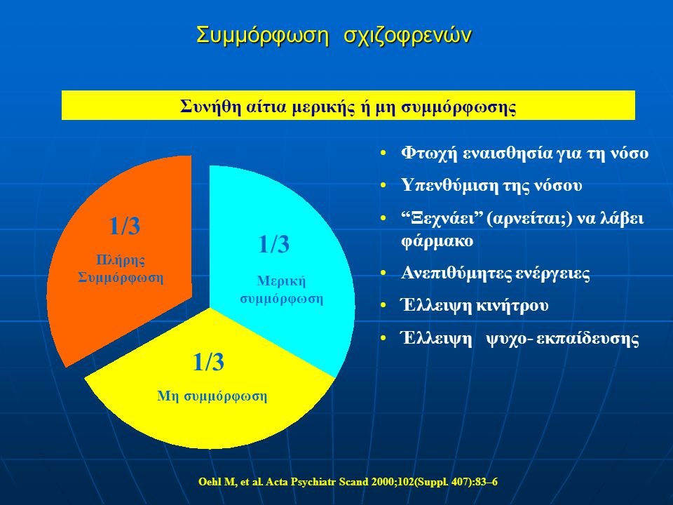 Συμμόρφωση σχιζοφρενών