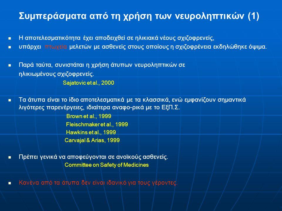 Συμπεράσματα από τη χρήση των νευροληπτικών (1)