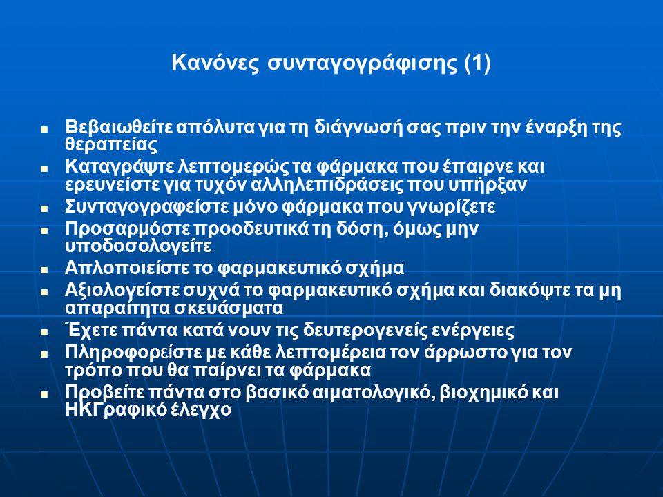 Κανόνες συνταγογράφισης (1)